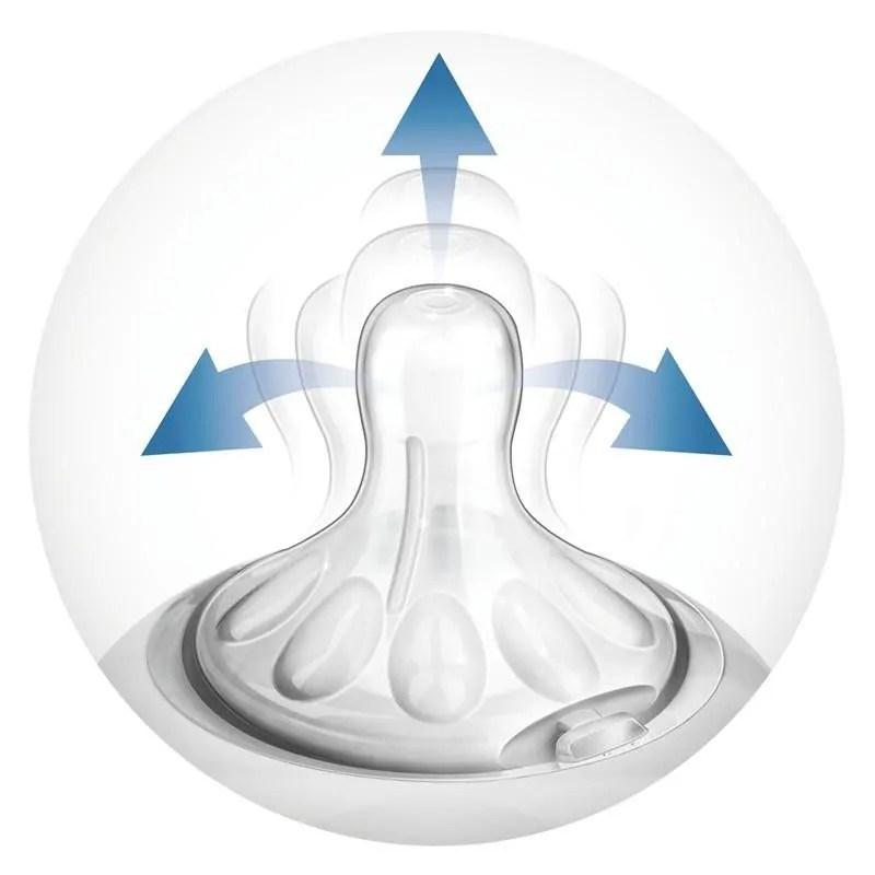 Tetina natural de flujo variable
