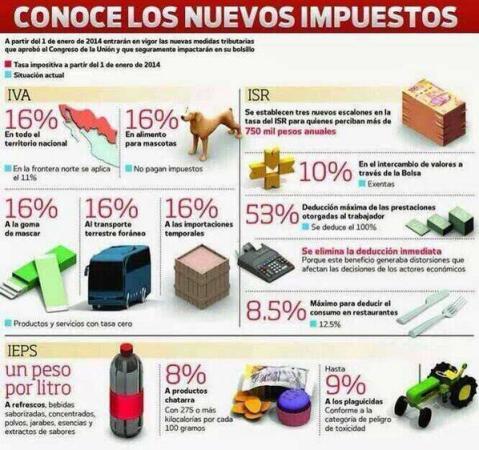factura electrónica y nuevos impuestos para 2014