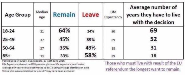 Brexit : Reino Unido se separa