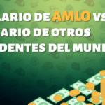 ¿Qué tan austero será el nuevo salario de AMLO ?