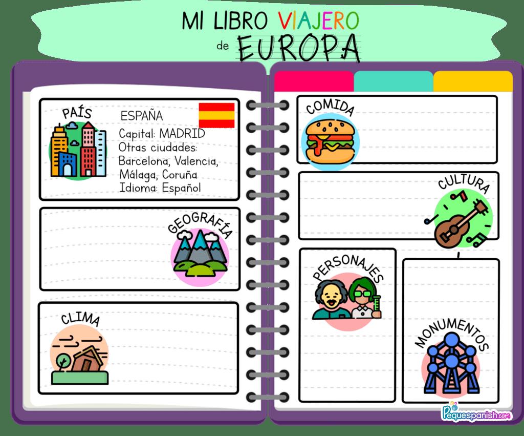 Mi libro viajero Europa Pequespanish