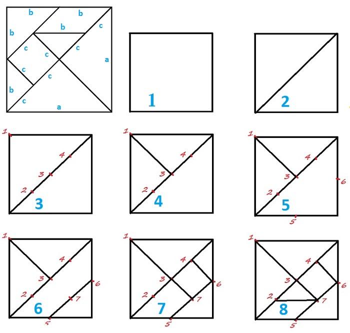 tangram nasıl yapılır