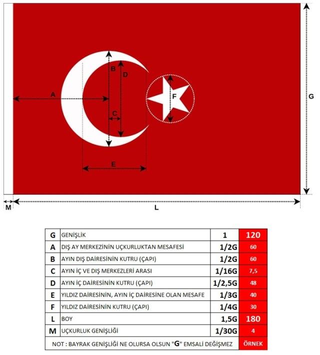 Türk-Bayrağı-Ölçüleri-Çizimi