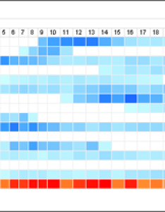 Heatmap matrix gantt chartg also visual business intelligence  enhanced charts with excel rh perceptualedge