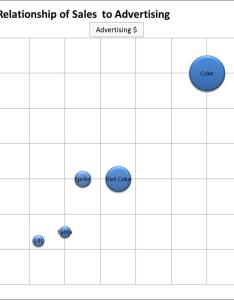 Make  bubble chart in excel also perceptual maps for marketing rh perceptualmaps