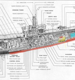 interior german u boat diagram wiring diagram pass interior german u boat diagram [ 1448 x 628 Pixel ]