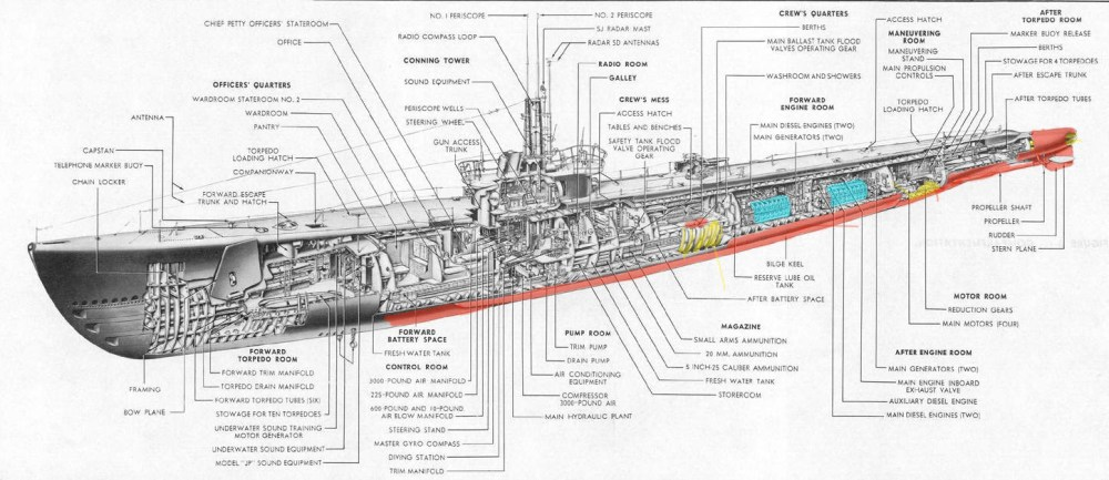medium resolution of interior german u boat diagram wiring diagram pass interior german u boat diagram