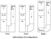 Hvac Beginners Ductwork | Manual D Calculations | Manual J ...