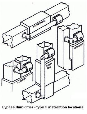 Humidification: Bypass humidifier installation