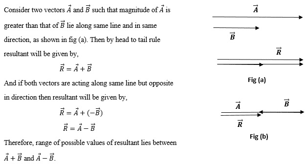 Physics class 11 notes Vectors and Equilibrium