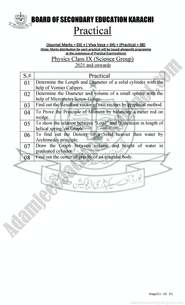 Adamjee Physics 9th New Pattern 2021 Model Papers