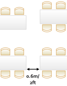 Table layout also seating plan hints for weddings and events rh perfecttableplan