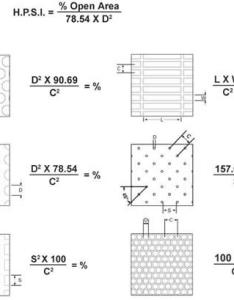 also calculation of sheet metal weight rh perforated