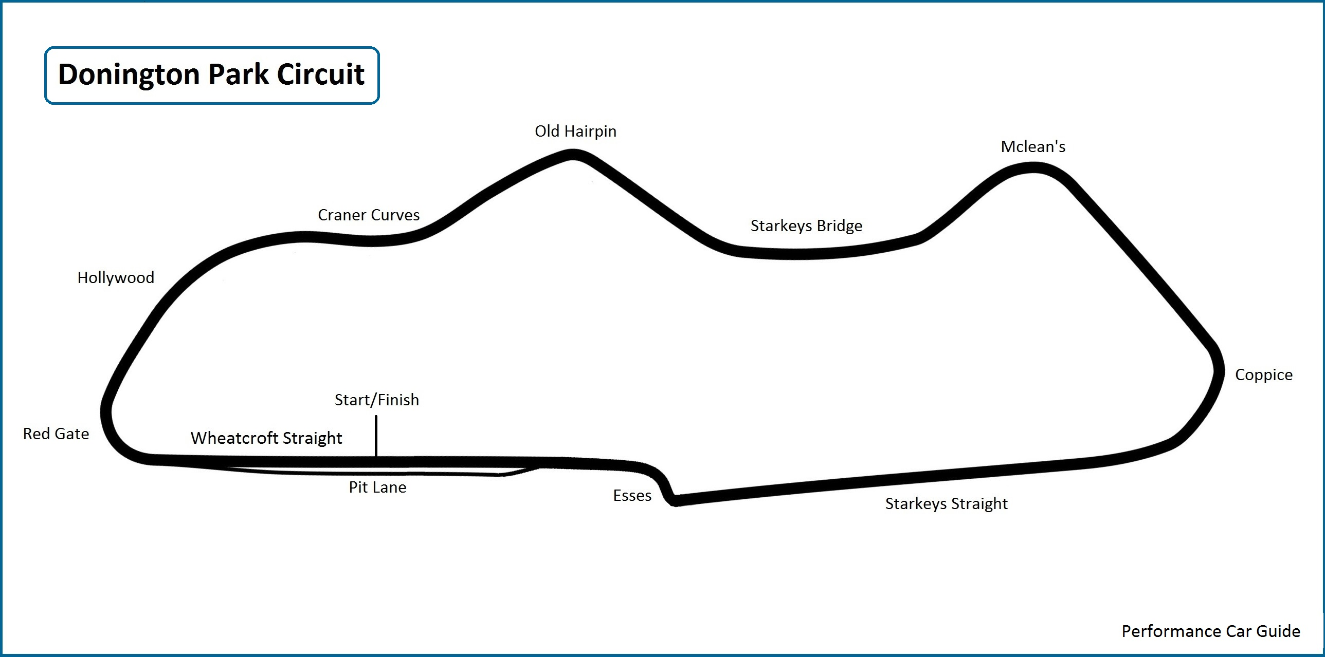 Donington Park and The Racing School