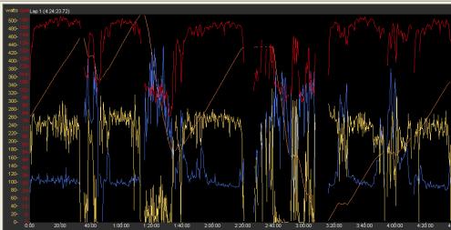 WKO+ detailed ride analysis