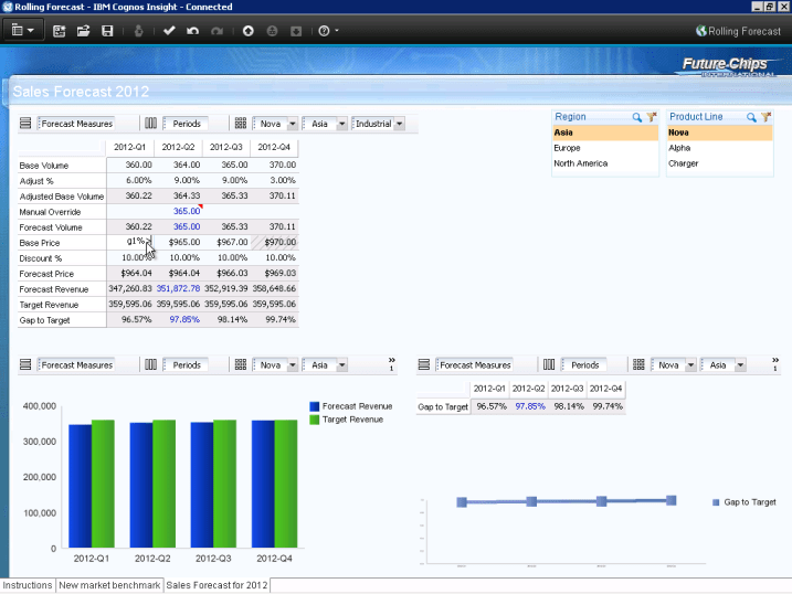 Cognos Insight TM1