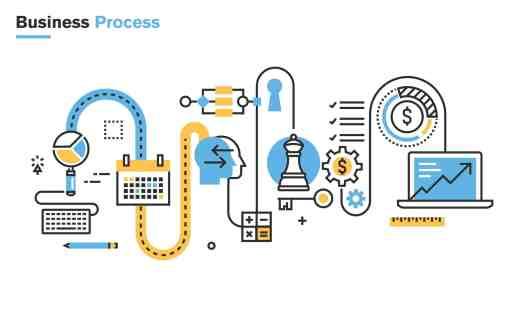 Gerenciamento dos Processos de Negócios(Business Process Management - BPM)