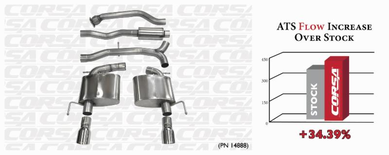 Corsa ATS 2.0T Cat Back Exhaust System, Performance Autowerks