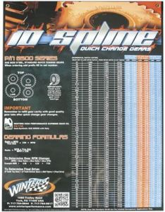 Description winters spline quick change gear chart also performance bodies rh performancebodies