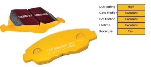 EBC Yellow Brake Pads (Rear) for Toyota 86 / Subaru BRZ