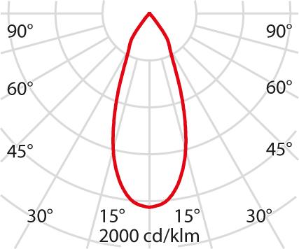 Wiring Diagrams Fo Wiring Diagram Sg Wiring Diagram ~ Odicis