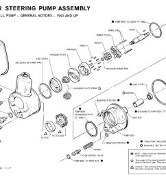 power steering pump assembly small pump general motors 1960 and gm power steering diagram gm power steering diagram [ 1024 x 799 Pixel ]