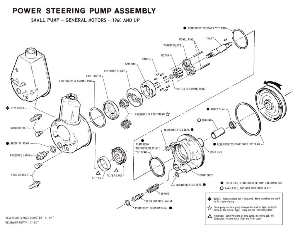 medium resolution of power steering pump assembly small pump general motors 1960 and gm power steering diagram gm power steering diagram