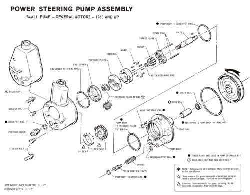 small resolution of power steering pump assembly small pump general motors 1960 and gm power steering diagram gm power steering diagram