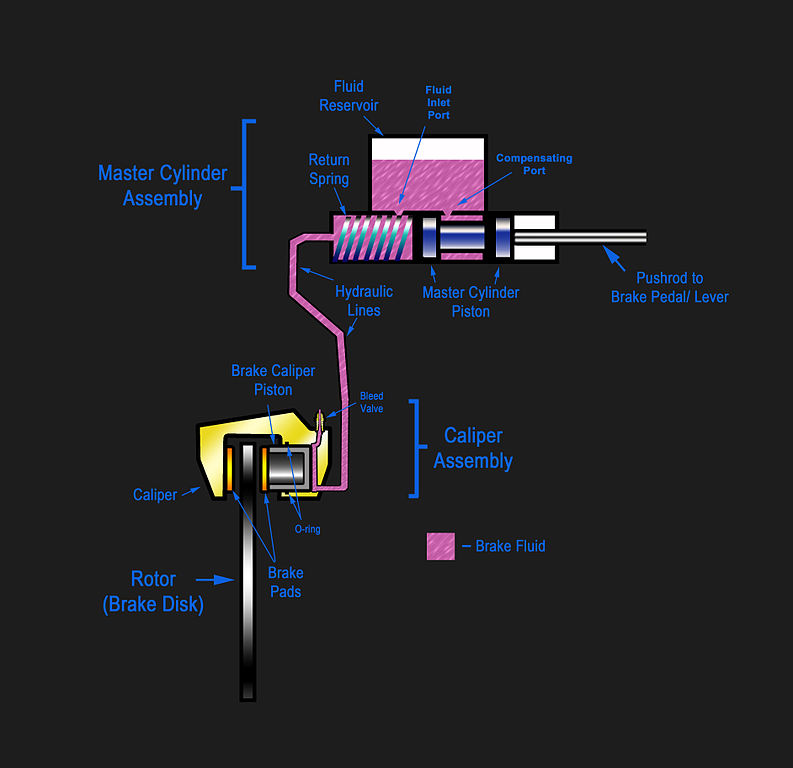 Hydraulic Cylinder Schematic Get Free Image About Wiring Diagram