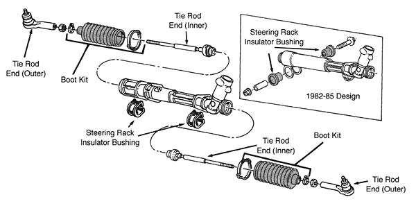 Dakota Dodge Diagram Pinion And Rack