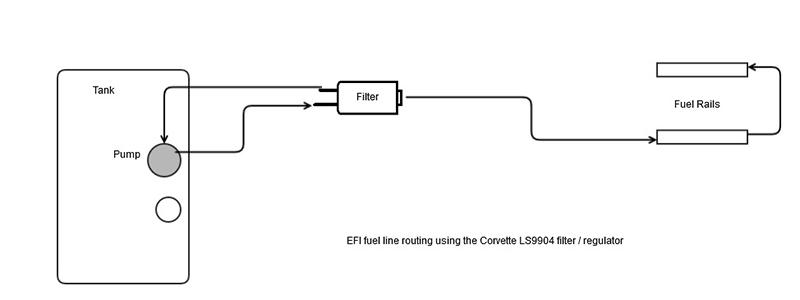 GM LS Engine Fuel Line Kit, Fuel Injection