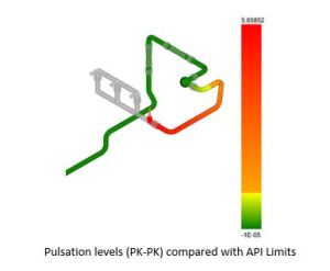 API Defined Limits For The Given Pipe Size