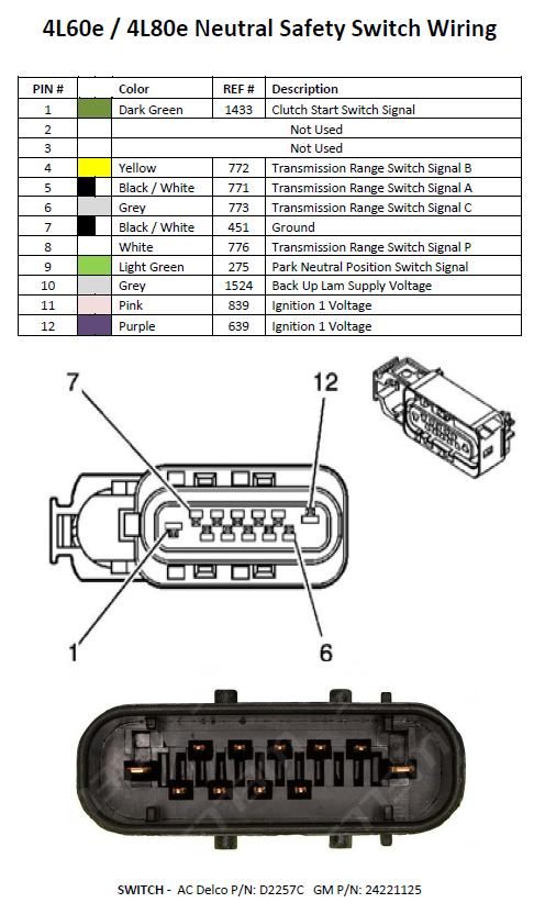 s10 cruise control wiring diagram jeep liberty the yukon nvg4500 manual transmission swap thread - performancetrucks.net forums