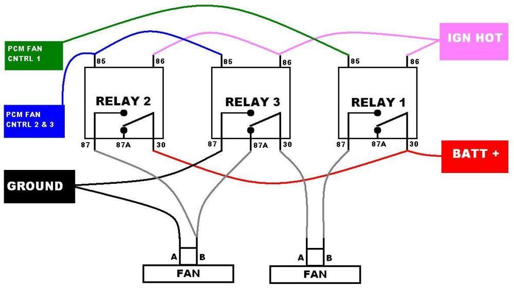 medium resolution of 03 05 electric fans performancetrucks net forums03 05 electric fans fan relay diagram jpg