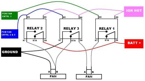 small resolution of 03 05 electric fans performancetrucks net forums03 05 electric fans fan relay diagram jpg