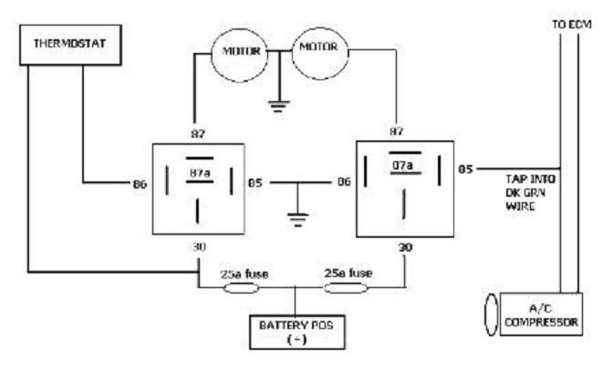 Diy Ls1 Wiring Harness Diy Elec Fans For The Tbss Performancetrucks Net Forums