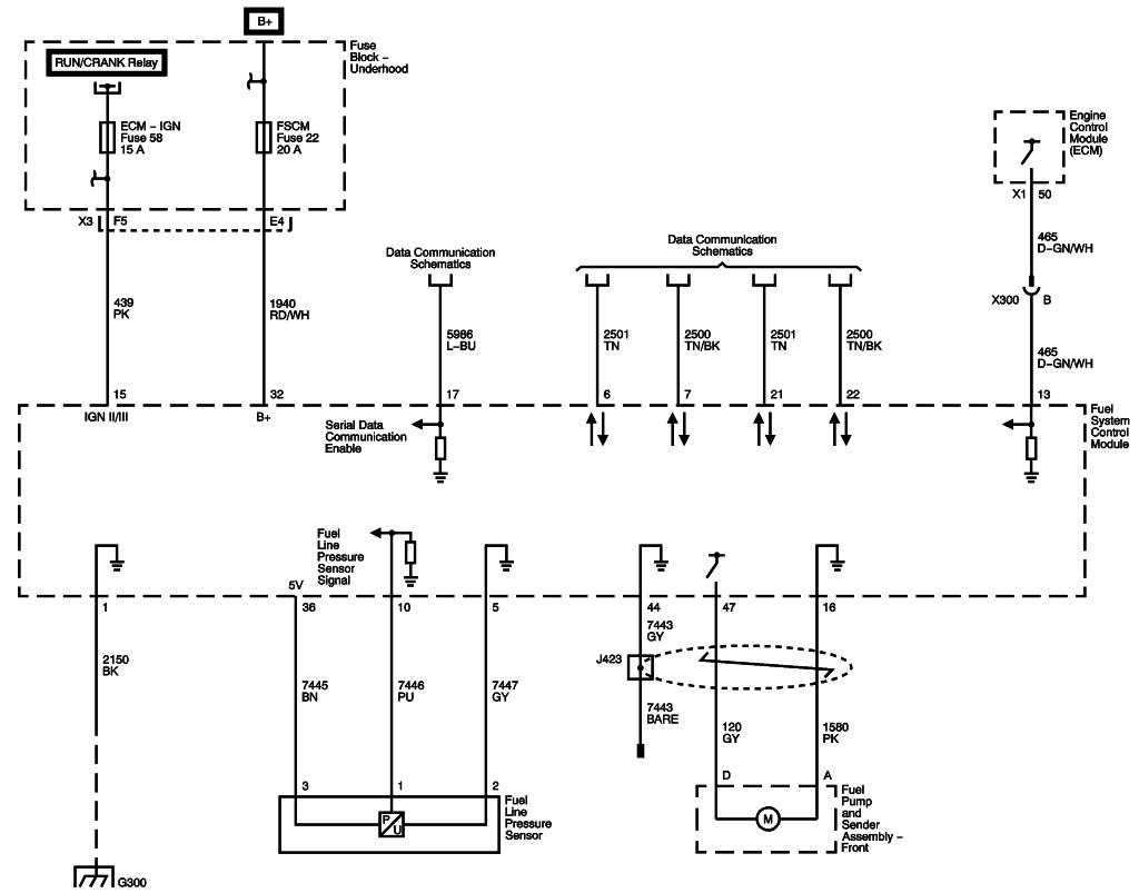 hight resolution of escalade bcm wiring diagram