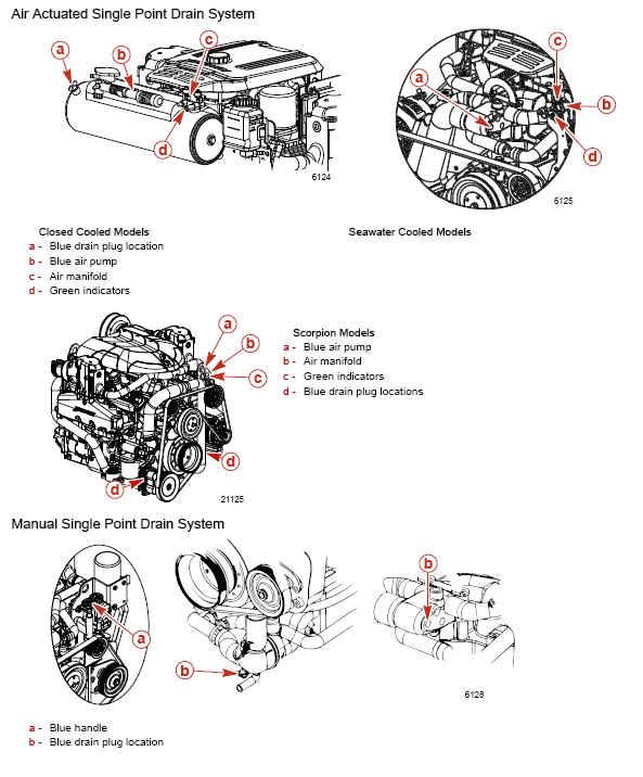 Mercruiser 5 0 Engine Diagram. Diagram. Auto Wiring Diagram