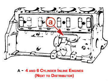 Gm Engine Code Lookup, Gm, Free Engine Image For User