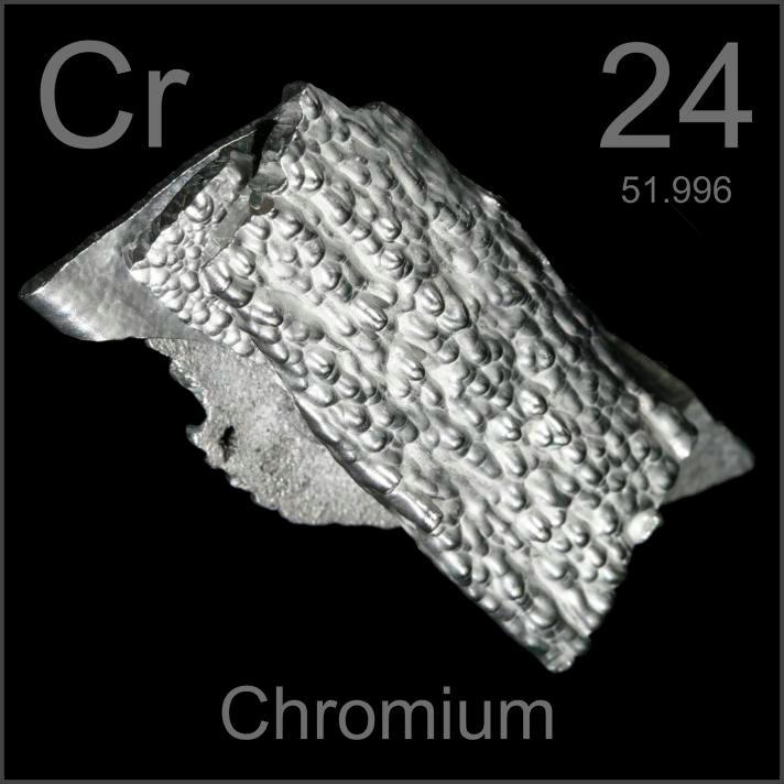 Chromium Broken plate