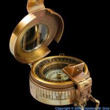 Promethium Promethium luminous compass