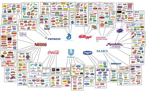 mapa alimentos