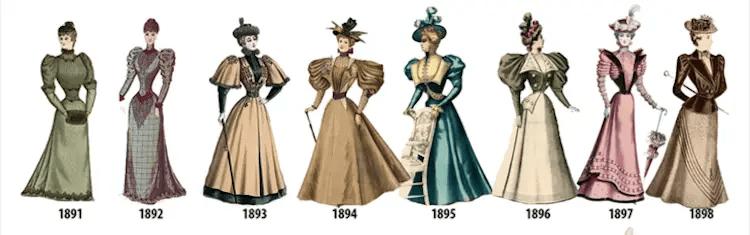 La moda en el tiempo
