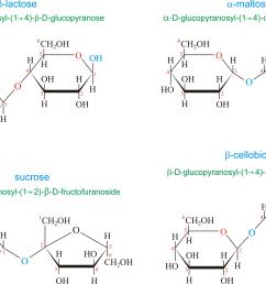 disaccharide sucrose [ 2052 x 1429 Pixel ]