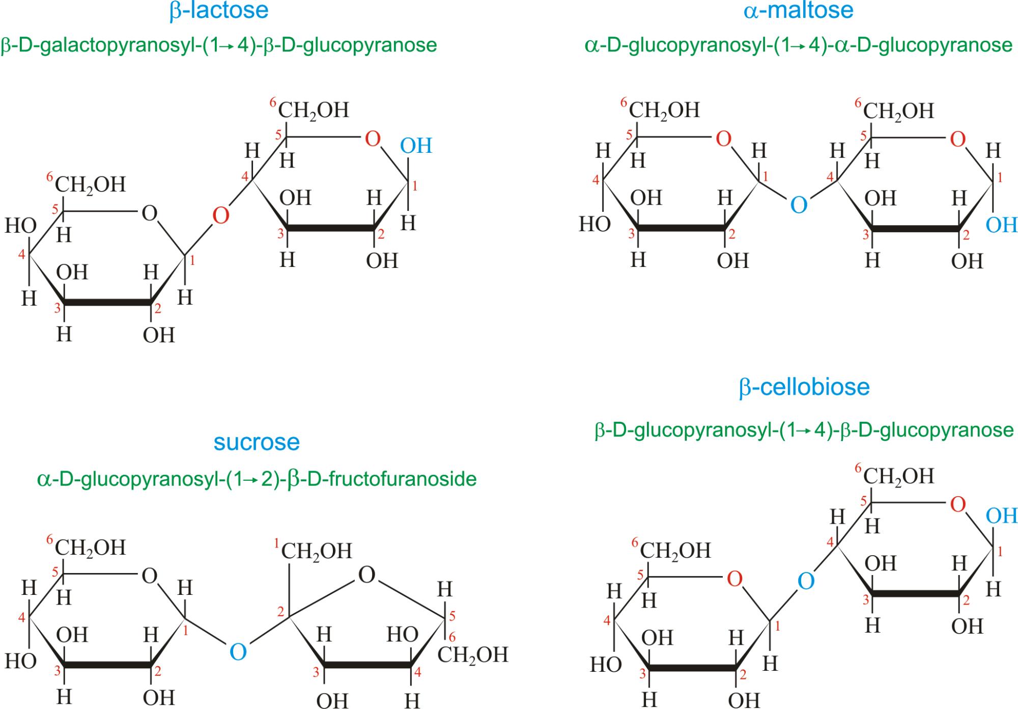 hight resolution of disaccharide sucrose