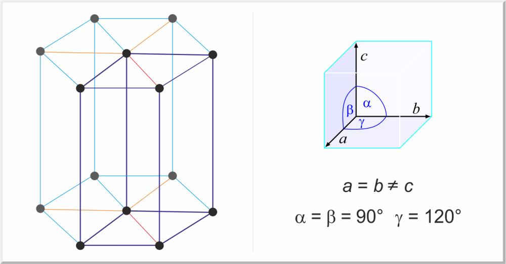 medium resolution of hexagonal