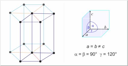 small resolution of hexagonal