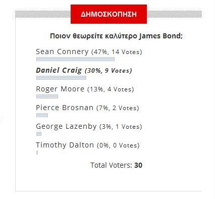 James-Bond_dimoskopisi