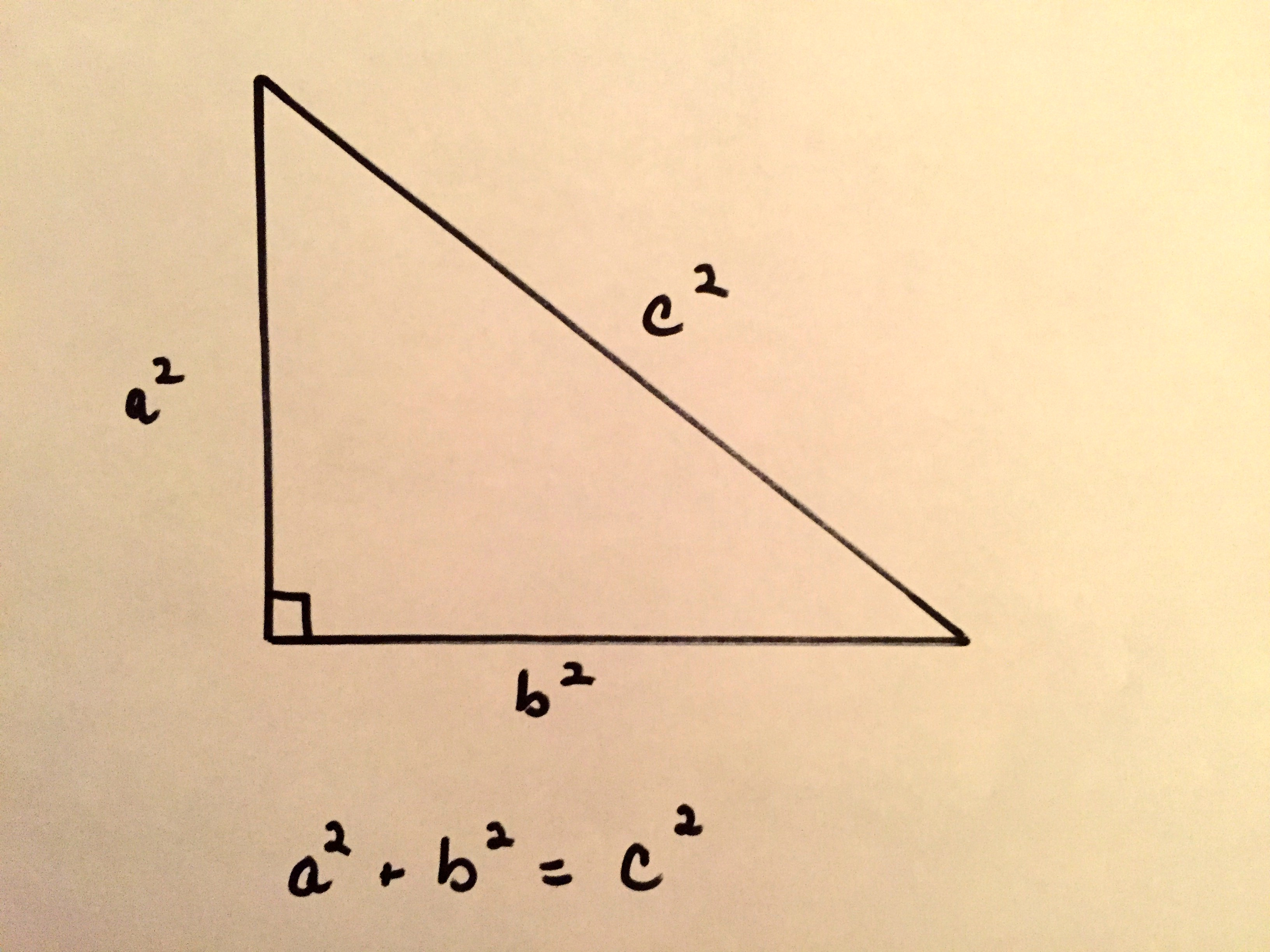 Pythagorean Theorem And Proof