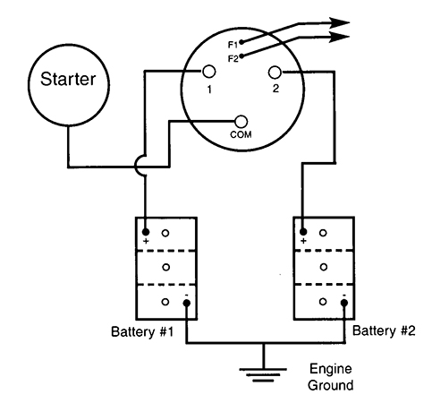 Boat Battery Selector Switch Wiring Diagram